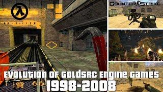 Evolution of GoldSrc Engine Games 1998-2008