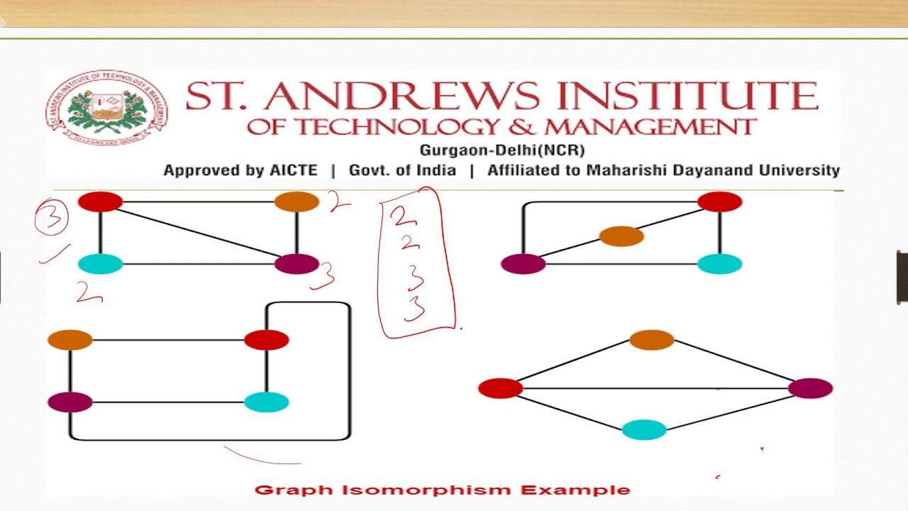 Download SAITM B Tech CSE 4TH Sem Discrete Mathematics UNIT 4 Lecture No 8