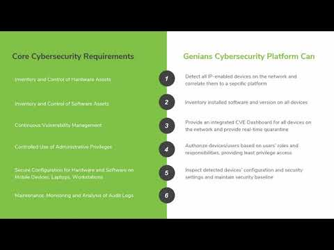 Core Cybersecurity Requirements