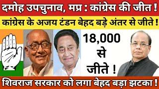 # LIVE # दमोह उपचुनाव मध्यप्रदेश - कांग्रेस के अजय टंडन 18,000 से जीते, शिवराज सरकार को करारा झटका !