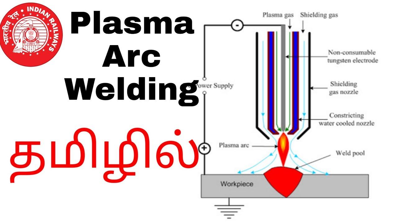 Plasma Arc Welding In Tamil À®¤à®® À®´ À®² Youtube