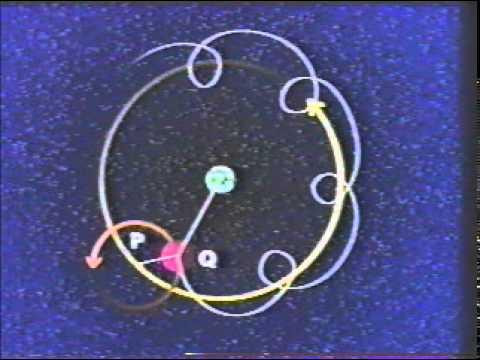 Ptolemy's geocentric universe (aka Claudius Ptolemaeus' model)