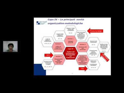 Pianificare la conformità al nuovo regolamento europeo privacy General Data Protection Regulation