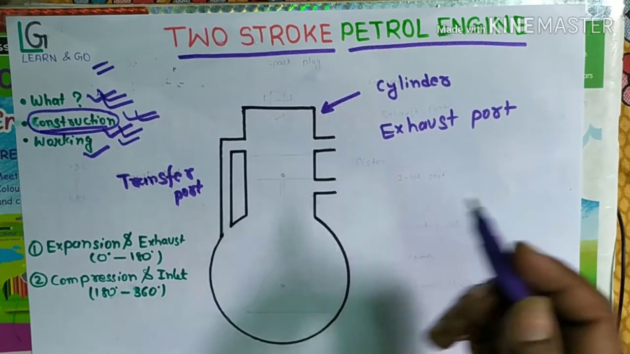 Two stroke petrol engine in hindi metal roof 2000 sq ft