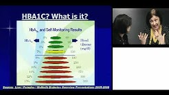 hqdefault - Pharmacotherapy Of Diabetes Mellitus Ppt