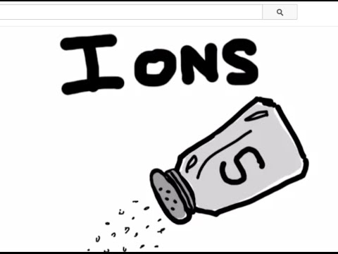 What are Ions?