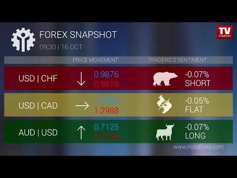 Forex snapshot 9:30 (16.10.2018)