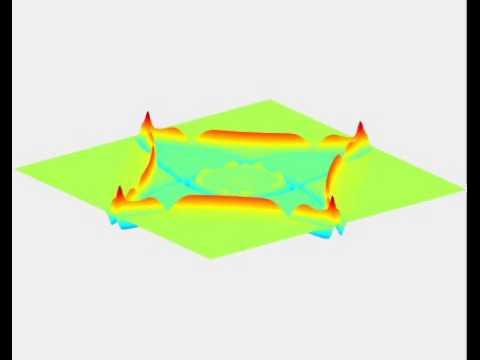 2D Wave Propagation, Single Centered Gaussian Pulse - MATLAB