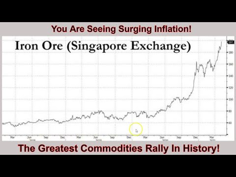 The Great Commodities Rally We Warned Of! Better Known As Inflation!