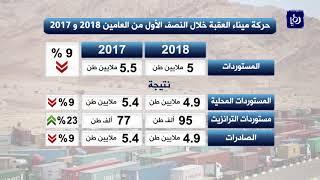 تراجع حجم المناولة في ميناء العقبة 9% في النصف الأول من العام الحالي - (12-7-2018)