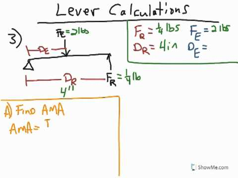Poe Third Class Lever Calculation Youtube