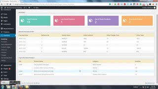 Woocommerce inventory management extension gives you comprehensive solution with a user friendly interface that provides advance reporting, stock alerts of y...