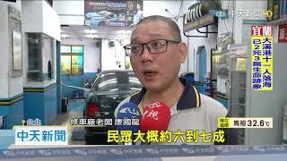 20200907中天新聞 車燈廠遭跨海提告 未來恐無副廠零件可用?