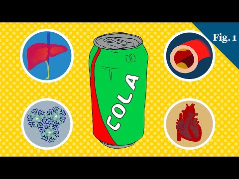 What Does Sugar Actually Do To Your Body