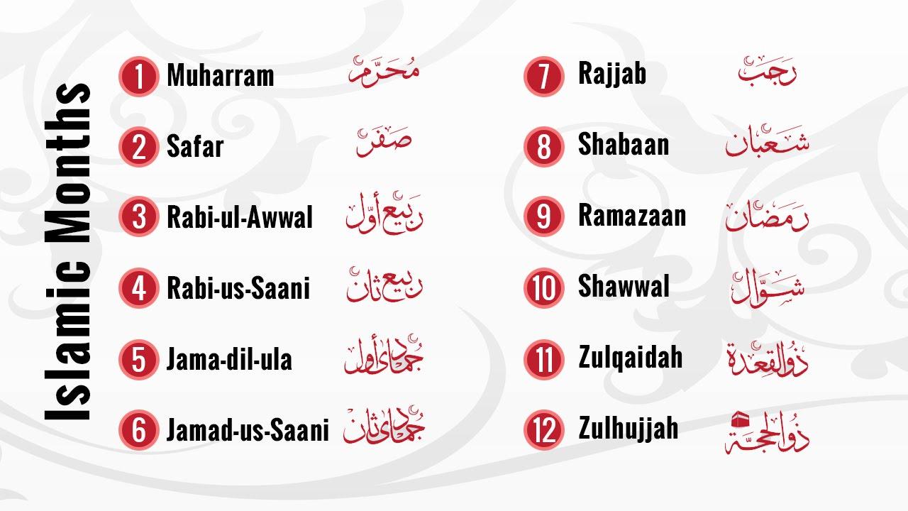 History of Islamic Calendar - IslamSearch org