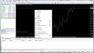 MetaTrader 4  Быстрая торговля
