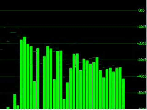 Nokia Tune Dubstep Edition (Equalizer)