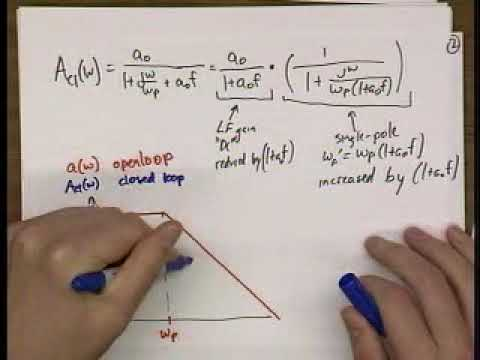 Analog Integrated Circuits (UC Berkeley) Lecture 34