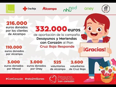 La campaña Desayunos y Meriendas #ConCorazón logra 2.240 euros para familias en situación de vulnerabilidad en Navarra