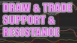 How To Draw And Trade Support And Resistance ZONES