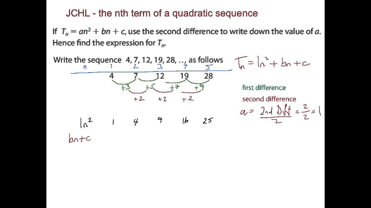 Nth Term Expression For Quadratic Sequence