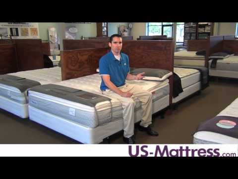 Sealy Posturepedic Hotel Series Brisk Firm Euro Pillow Top Mattress