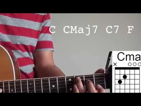 Chord Guitar Kiss Me Tutorial Sixpence None The Richer   Lesson