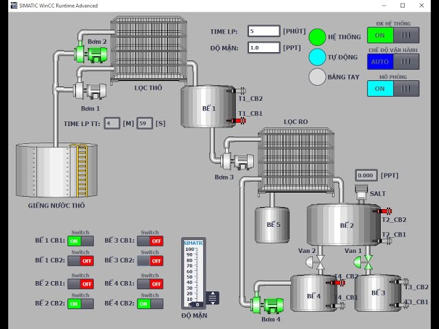 Hướng dẫn lập trình hệ thống lọc nước tự động - Tia portal + PLC S71200