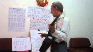 Bai 22  dieu tango Mong chieu xuan