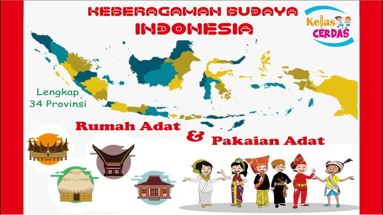 Pakaian Adat Dan Rumah Adat Di Indonesia 34 Provinsi Lengkap Youtube