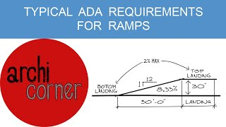 AC 005 - Typical ADA Requirements fo ramps