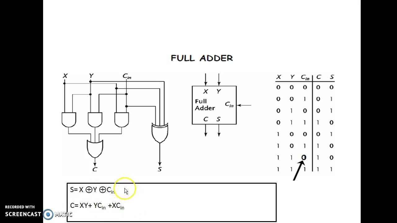 Full Adder Logic Circuit Breadboard Wiring Diagram Services Subtractor Design Using Gates Youtube Rh Com 1 Bit Equation