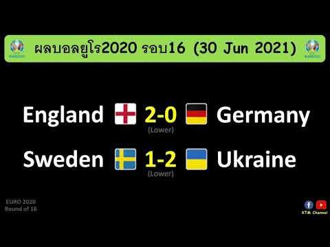 ผลบอลยูโร2020 รอบ16ทีม : อังกฤษสอยเยอรมันร่วง ยูเครนเฉือนสวีเดน (30/6/21)