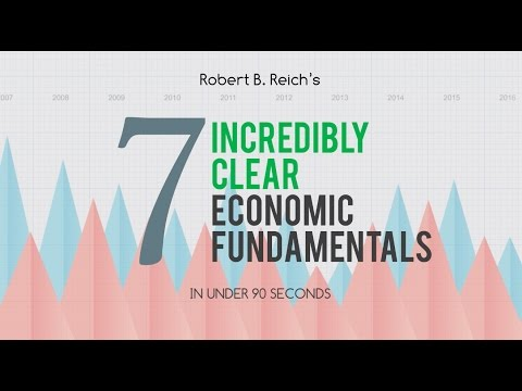 7 Economic Fundamentals
