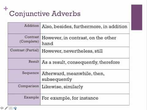 Advanced Grammar: Day One-Seeing Patterns