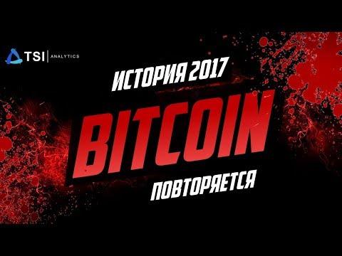 Обвал Bitcoin(BTC): История 2017 года повторяется