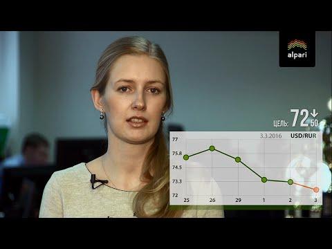 Доллар и евро незначительно растут на открытии