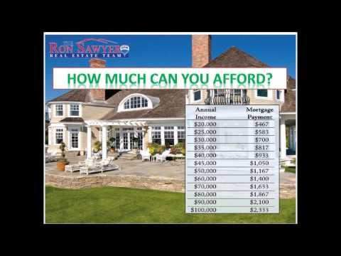how-much-mortgage-can-i-afford