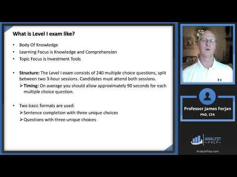 Introduction to the Level I CFA® Program