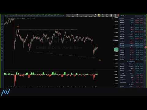 Free forex trade setups
