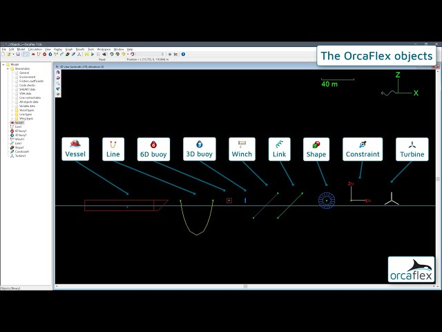 Introduction to OrcaFlex 2: the objects