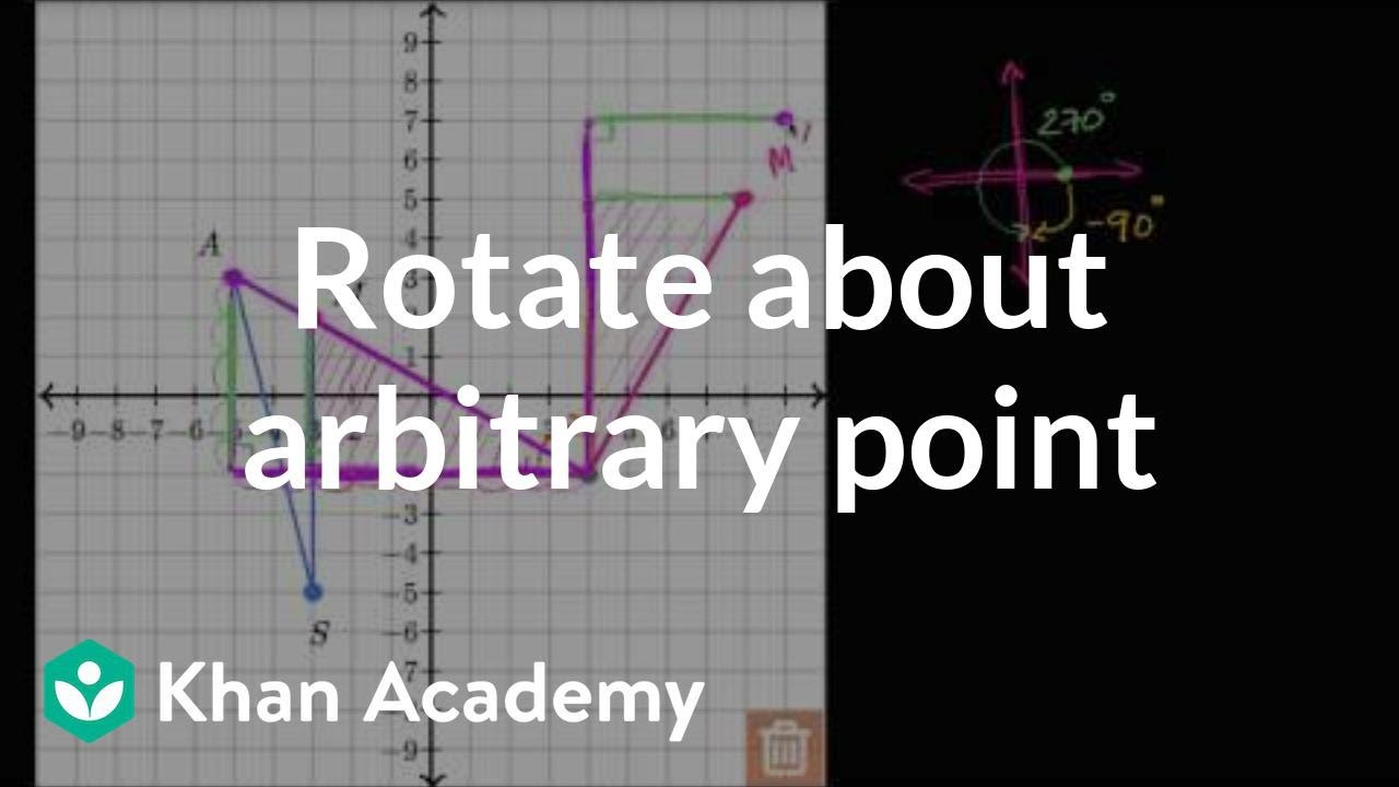 Rotating shapes: center ≠ (0,0) (video) | Khan Academy