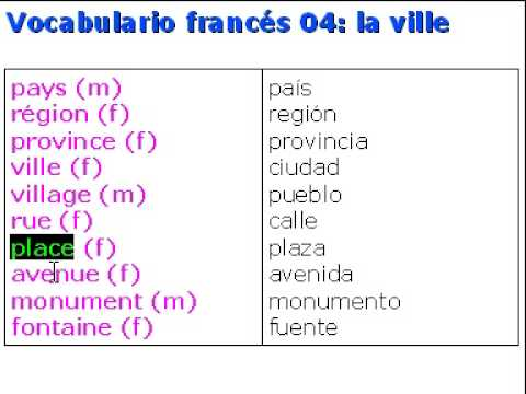 Franc s vocabulario 04 la ville youtube for Vocabulario cocina frances