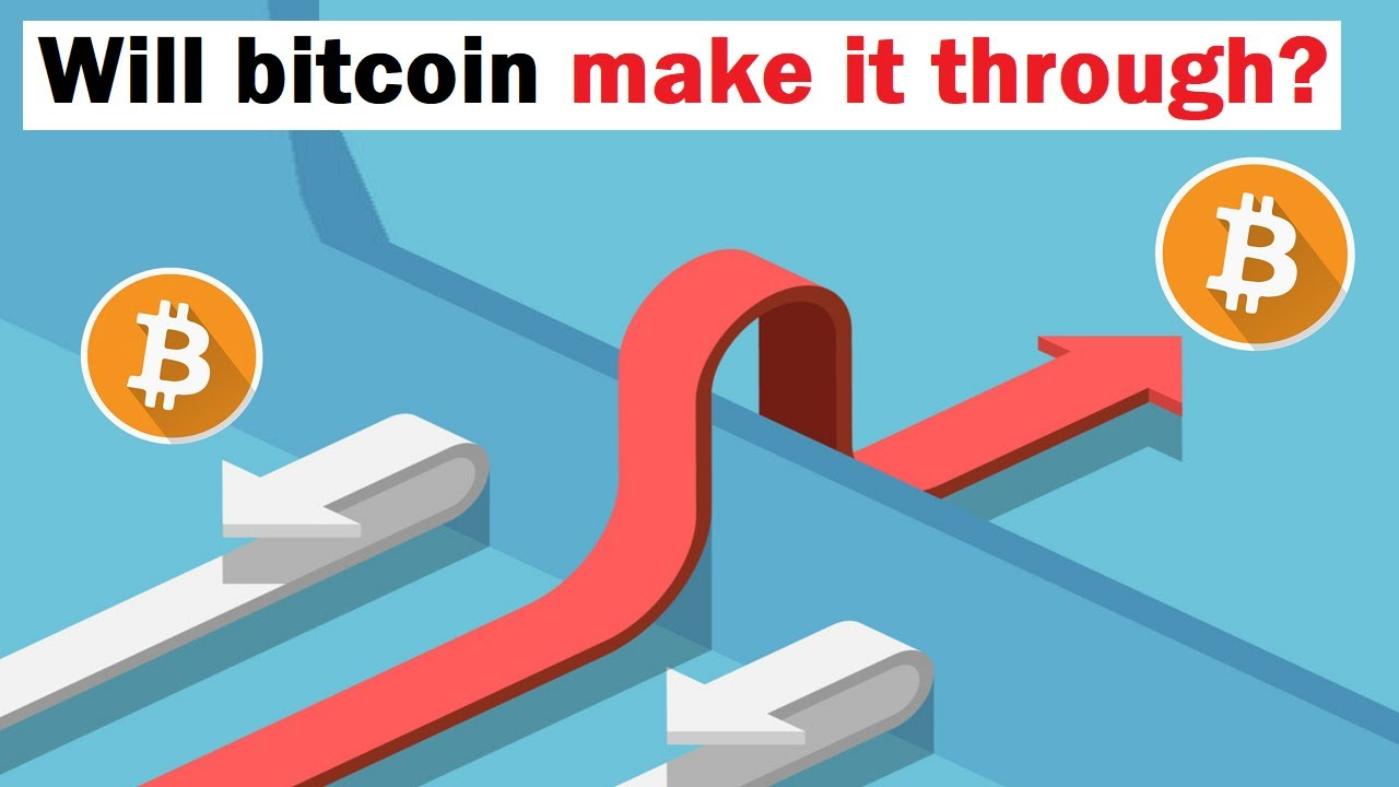 Bitcoin: What the Long Term Chart Likely Tells Us