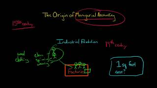 Origin of Managerial Accounting