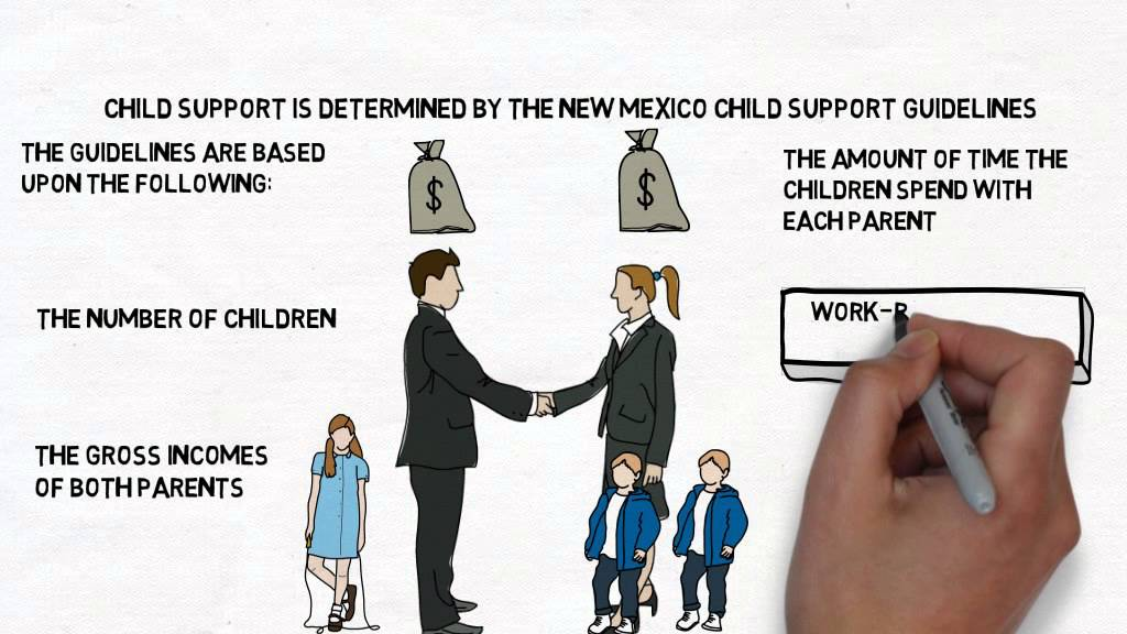 Printables Nm Child Support Worksheet new mexico child support worksheet narrativamente worksheets nm intrepidpath