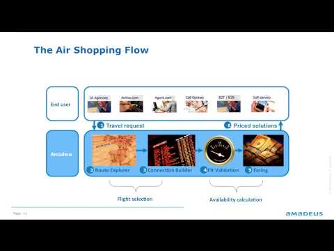 Keynote: Amadeus Air Availability, Now on Couchbase – Couchbase Connect 2015