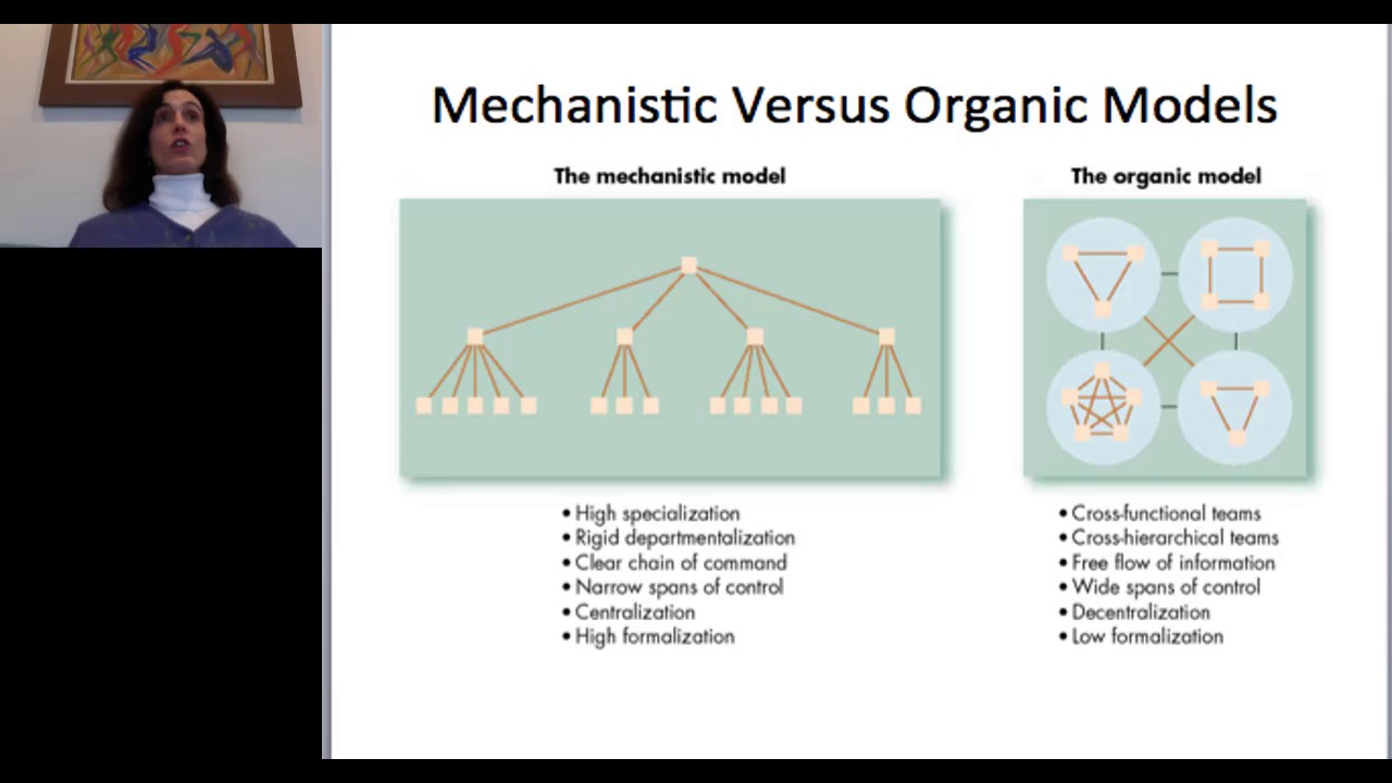mechanistic vs organic organisation structure Organic vs mechanistic structure: which is better • more mechanistic structures are called for when an organization's environment is more stable and its technology is more routine • organic structures work better when the environment is uncertain, the technology is less routine, and innovation is important • many organizations have.