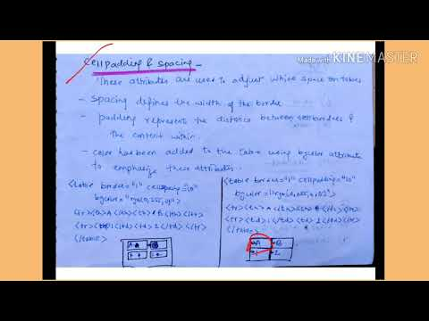 Cell Padding And Cell Spacing In HTML - Lecture34/ IWT