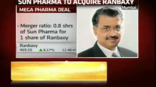Ranbaxy value justified, co to become profitable soon: Sun -  Part 2